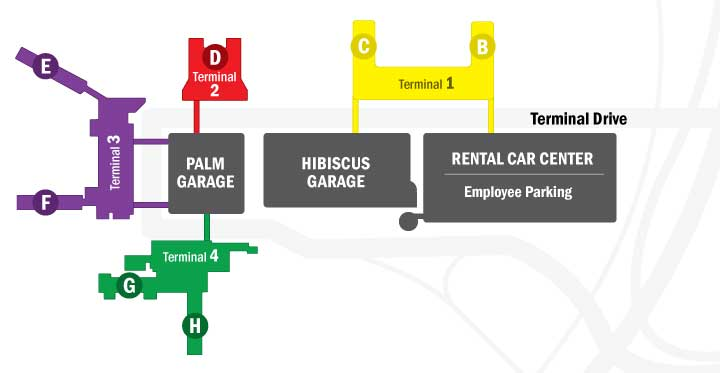 Garage Parking Overview